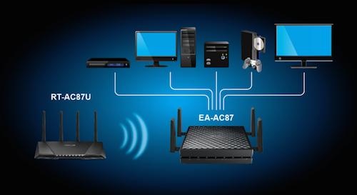 ASUS EA-AC87
